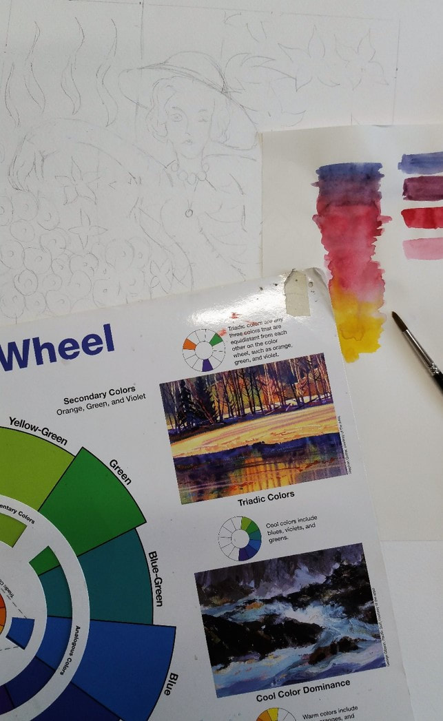 Picture of a color wheel and color swatches in watercolor
